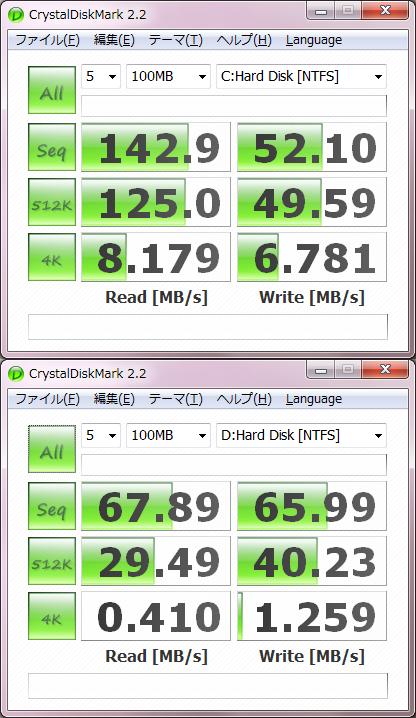 ローカルのSSDと2.5inchHDD