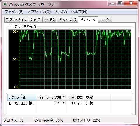 ネットワーク使用率99.99%