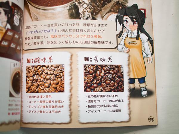 豆の風味はざっくり分けると苦味と酸味