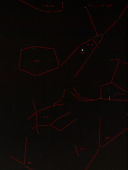 星座を現すとこんな感じ